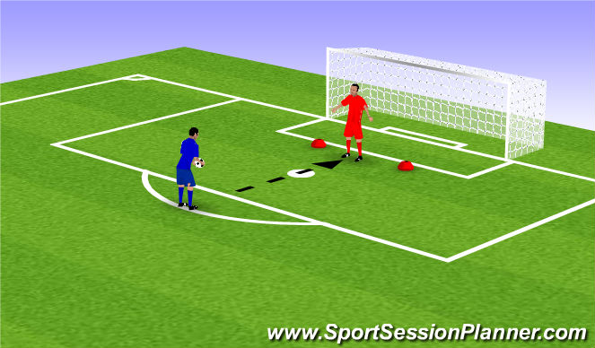 Football/Soccer Session Plan Drill (Colour): Rolling Reactions