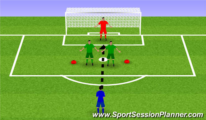 Football/Soccer Session Plan Drill (Colour): no sight shots