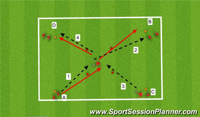 Football/Soccer Session Plan Drill (Colour): Sendingaæfing