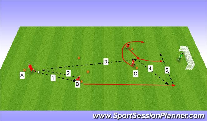 Football/Soccer Session Plan Drill (Colour): Uppspil og skot.