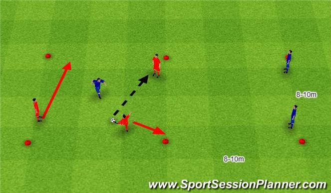 Football/Soccer Session Plan Drill (Colour): Utrzymywanie się przy piłce w sytuacji 3v1.