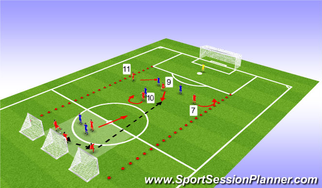 Football/Soccer Session Plan Drill (Colour): Attacking Phase - Building centrally