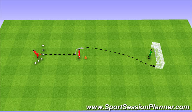 Football/Soccer Session Plan Drill (Colour): 1 touch turns. Zwroty na jeden kontakt.