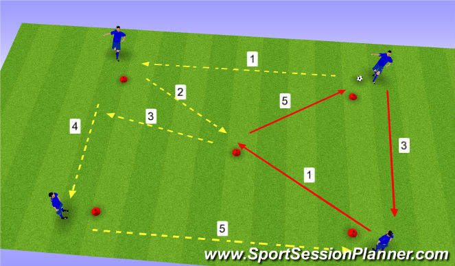 Football/Soccer Session Plan Drill (Colour): Options Around the Ball
