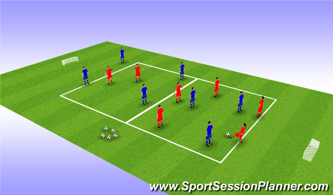 Football/Soccer Session Plan Drill (Colour): All Forward, All Back