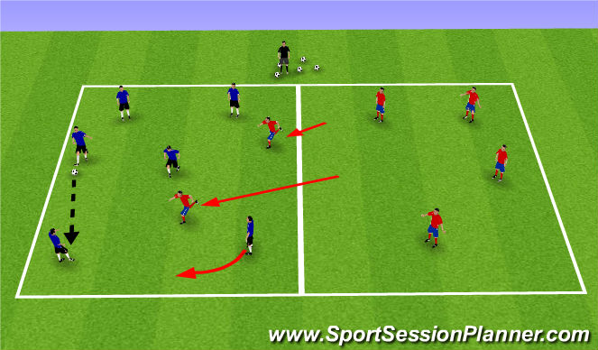 Football/Soccer Session Plan Drill (Colour): 2 man keep-away