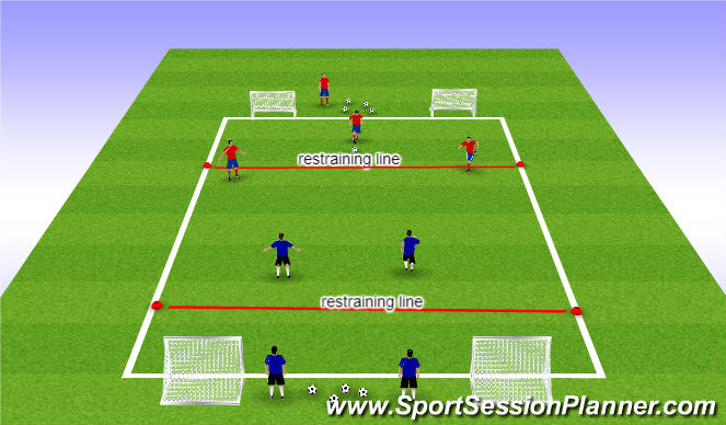 Football/Soccer Session Plan Drill (Colour): 3v2 Continuous Game
