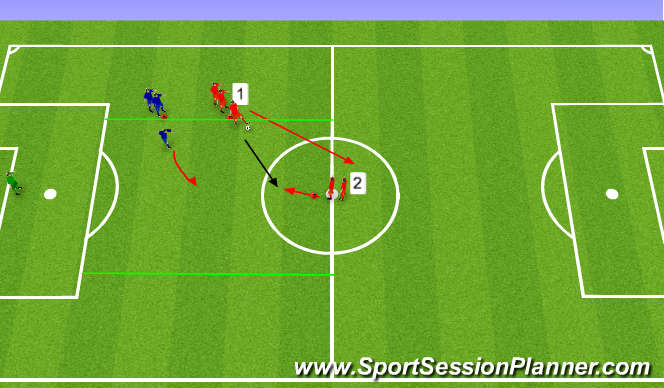 Football/Soccer Session Plan Drill (Colour): Defending Center Channel 1 v 1