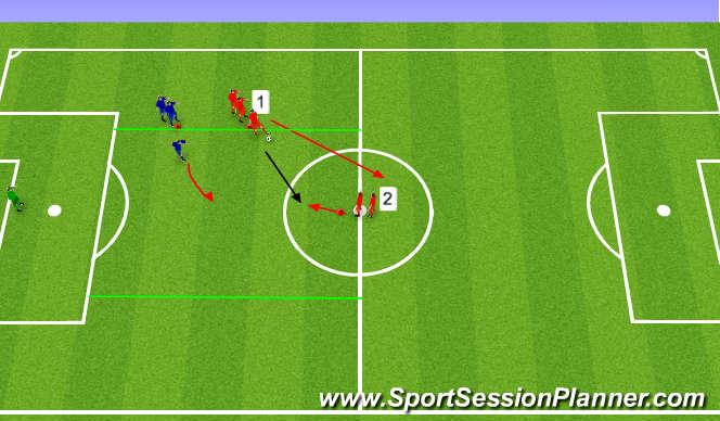 Football/Soccer Session Plan Drill (Colour): Defending Center Channel 1 v 1