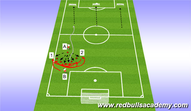 Football/Soccer Session Plan Drill (Colour): Ex 2 - Technical passing to finish