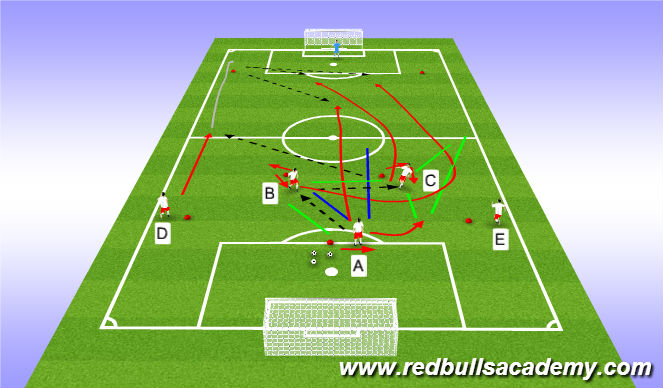 Football/Soccer Session Plan Drill (Colour): Tactical Options to Goal