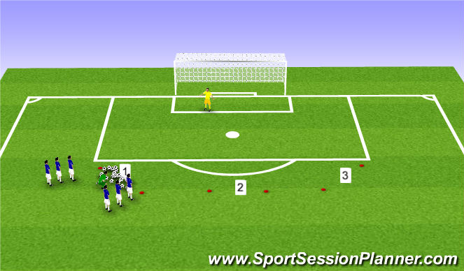 Football/Soccer Session Plan Drill (Colour): Goals, Goals, Goals