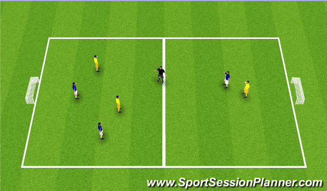 Football/Soccer Session Plan Drill (Colour): SSG - Overload