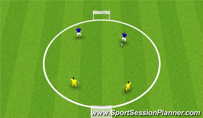 Football/Soccer Session Plan Drill (Colour): 2v2 Panna