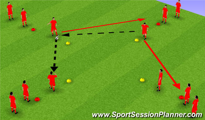 Football/Soccer Session Plan Drill (Colour): Passing Box (1)