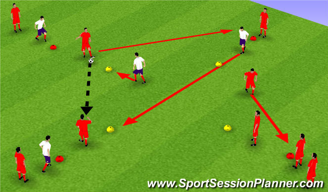 Football/Soccer Session Plan Drill (Colour): Passing Box (2)
