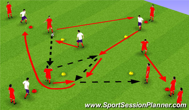 Football/Soccer Session Plan Drill (Colour): Passing Box (3)