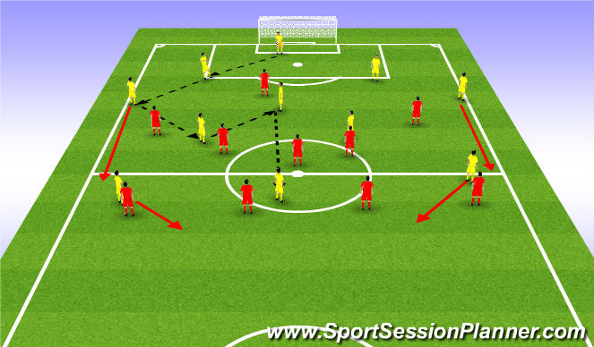 Football/Soccer: Playing out from the back in a 4-2-3-1 (Tactical