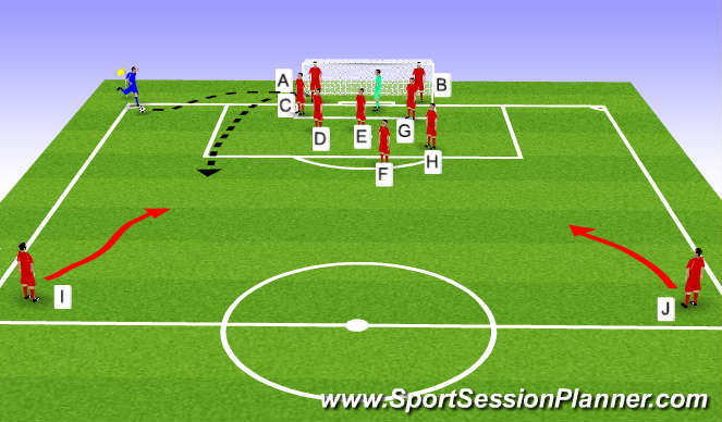Football/Soccer Session Plan Drill (Colour): positions