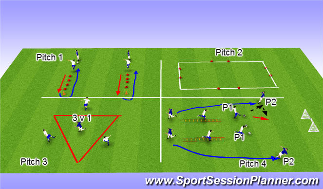 Football/Soccer Session Plan Drill (Colour): SAQ Sesions