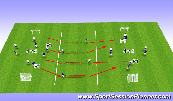 Football/Soccer Session Plan Drill (Colour): SAQ 4 V 4