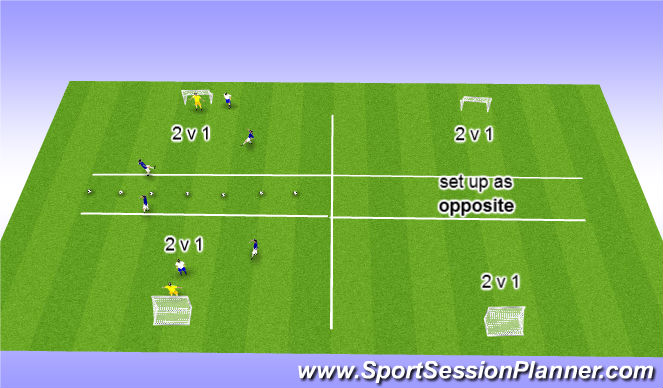 Football/Soccer Session Plan Drill (Colour): Score to win SSG