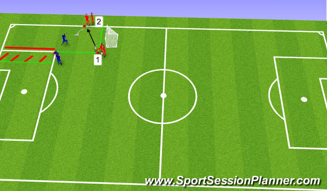 Football/Soccer Session Plan Drill (Colour): 1 v 1 Defending Wide Channel
