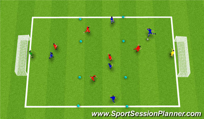 Football/Soccer Session Plan Drill (Colour): 5v5  Zones + Goalies