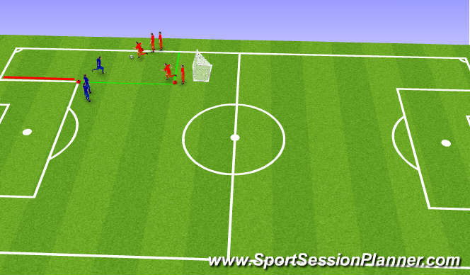 Football/Soccer Session Plan Drill (Colour): 1 v 2 Defending in Wide Channel