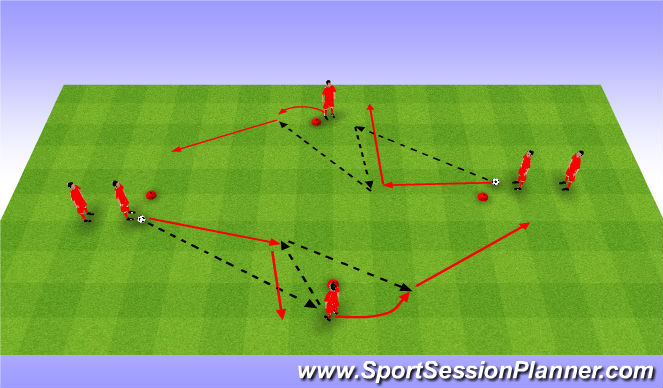 Football/Soccer Session Plan Drill (Colour): Pass Drill. Ćwiczenie z podaniem.