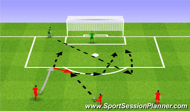 Football/Soccer Session Plan Drill (Colour): Shooting. Strzelba.