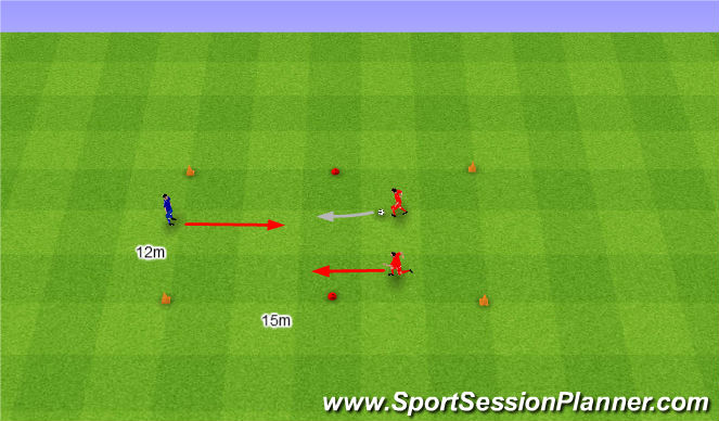 Football/Soccer Session Plan Drill (Colour): 2v1 na szerokie bramki.