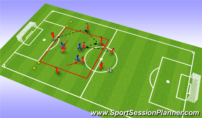 Football/Soccer Session Plan Drill (Colour): Function  (10-15 mins)