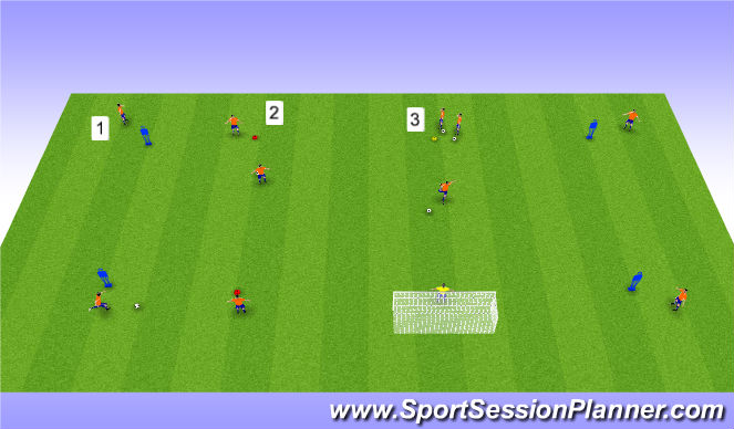 Football/Soccer Session Plan Drill (Colour): Techniqual Warm up