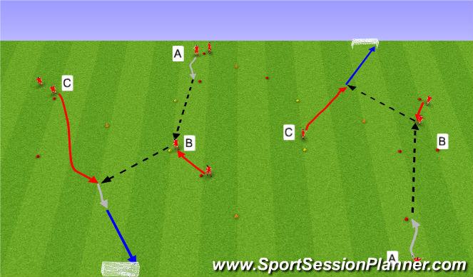 Football/Soccer Session Plan Drill (Colour): Taktísk þjálfun