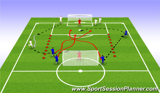 Football/Soccer Session Plan Drill (Colour): Tech. Warm Up