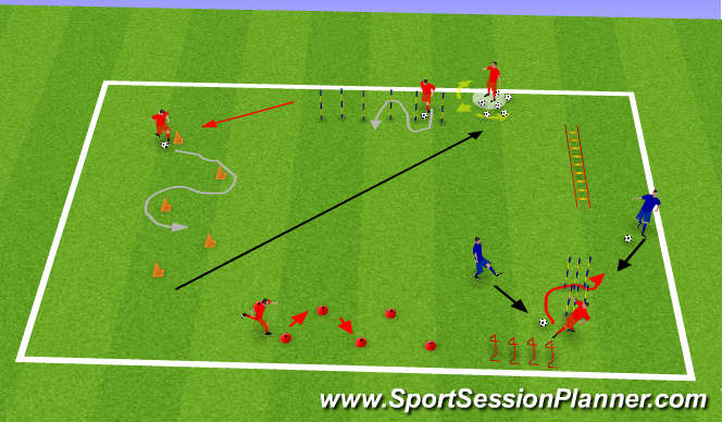 Football/Soccer Session Plan Drill (Colour): Technical / Coordination