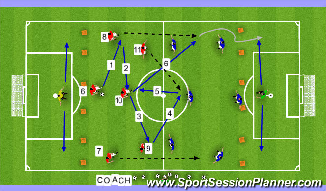 Football/Soccer Session Plan Drill (Colour): SMALL-SIDE GAME