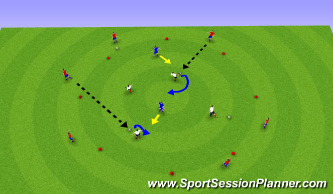Football/Soccer Session Plan Drill (Colour): Turning with ball skill