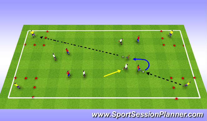 Football/Soccer Session Plan Drill (Colour): Turning with ball SSG