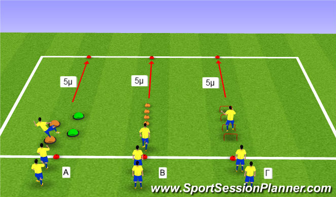 Football/Soccer Session Plan Drill (Colour): Β. ΤΑΧΥΔΥΝΑΜΗ 10'