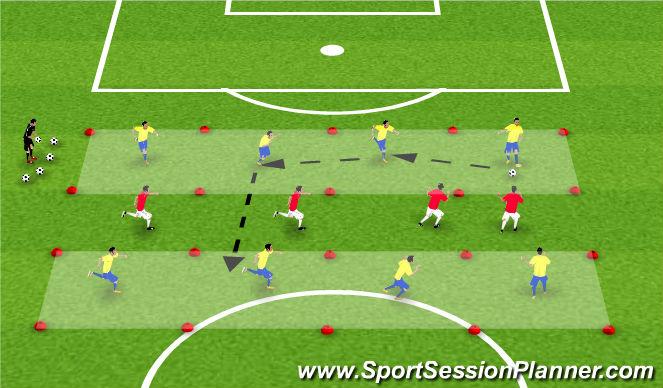 Football/Soccer Session Plan Drill (Colour): Γ. ΠΑΙΧΝΙΔΙ ΚΑΤΟΧΗΣ-ΚΑΘΕΤΗ ΠΑΣΑ 15'