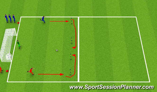 Football/Soccer Session Plan Drill (Colour): 1 v 1 Shooting / Defending / Agility