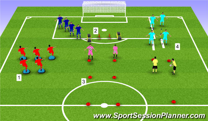 Football/Soccer Session Plan Drill (Colour): strength training