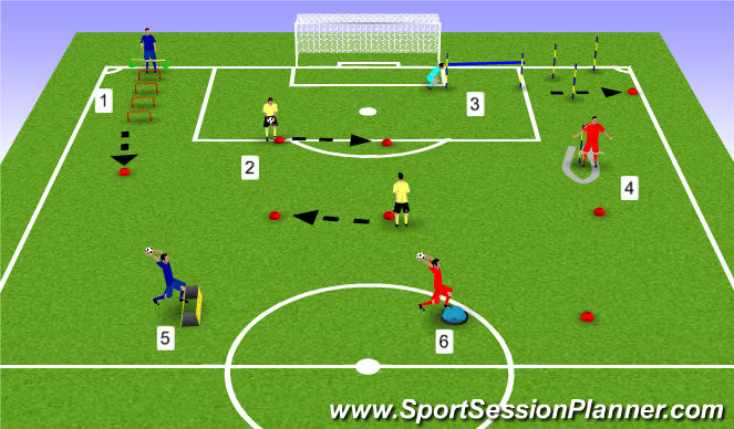 Football/Soccer Session Plan Drill (Colour): power and explosive training