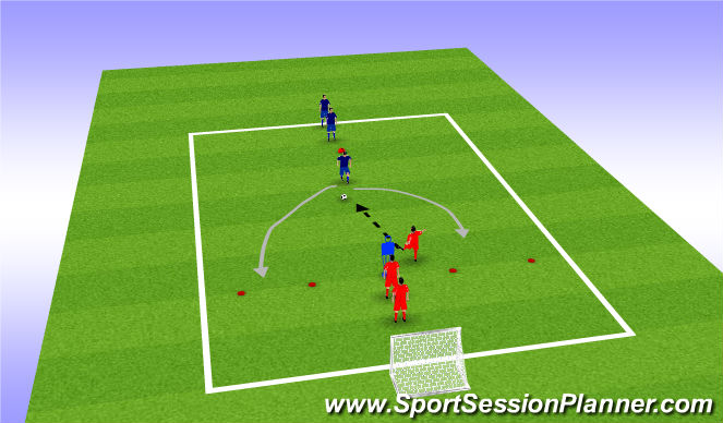Football/Soccer Session Plan Drill (Colour): Speed choice