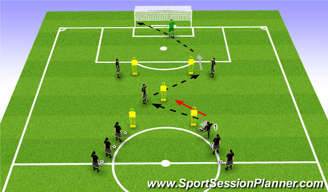 Football/Soccer Session Plan Drill (Colour): Basic Play & Passing Pattern to a Shot at Goal