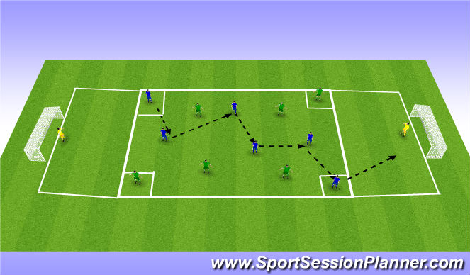 Football/Soccer Session Plan Drill (Colour): 4v4+4 Finishing