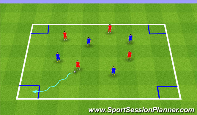 Football/Soccer Session Plan Drill (Colour): When, Where and How To Dribble