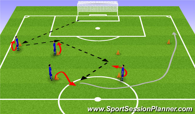 Football/Soccer Session Plan Drill (Colour): Technical WU